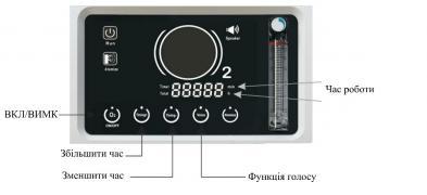 Кислородный концентратор OLV-10